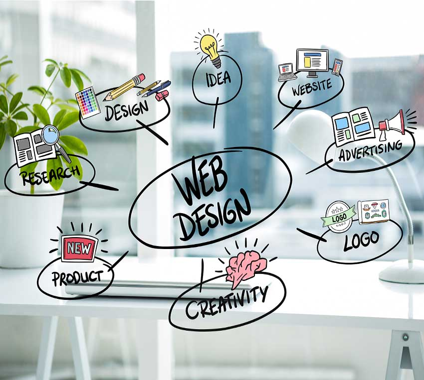 Web Design Company in Chikmagalur